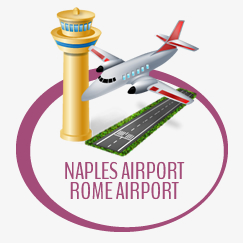 Naples Airport - Rome Airport